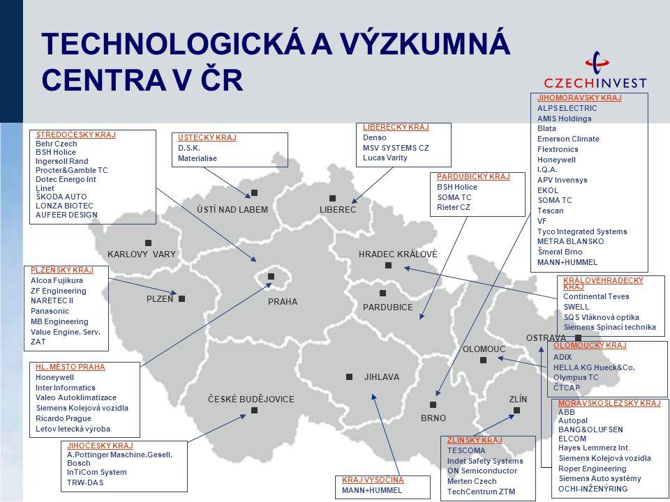 TECHNOLOGICKÁ A VÝZKUMNÁ CENTRA V ČR PRAHA ČESKÉ BUDĚJOVICE ÚSTECKÝ KRAJ D.S.K.