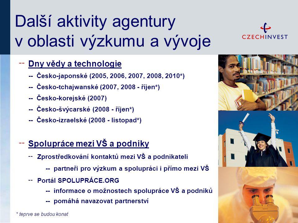 Další aktivity agentury v oblasti výzkumu a vývoje ╌ Dny vědy a technologie -- Česko-japonské (2005, 2006, 2007, 2008, 2010*) -- Česko-tchajwanské (2007, 2008 - říjen*) -- Česko-korejské (2007) -- Česko-švýcarské (2008 - říjen*) -- Česko-izraelské (2008 - listopad*) ╌ Spolupráce mezi VŠ a podniky ╌ Zprostředkování kontaktů mezi VŠ a podnikateli -- partneři pro výzkum a spolupráci i přímo mezi VŠ ╌ Portál SPOLUPRÁCE.ORG -- informace o možnostech spolupráce VŠ a podniků -- pomáhá navazovat partnerství * teprve se budou konat