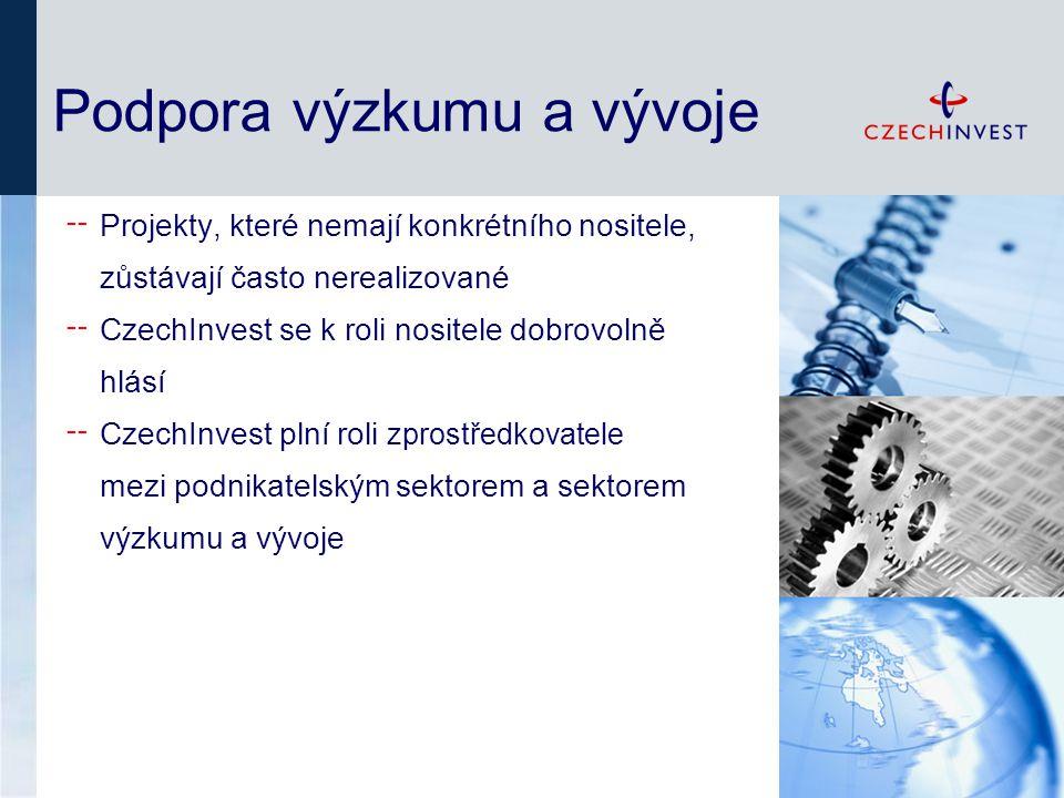 Podpora výzkumu a vývoje ╌ Projekty, které nemají konkrétního nositele, zůstávají často nerealizované ╌ CzechInvest se k roli nositele dobrovolně hlásí ╌ CzechInvest plní roli zprostředkovatele mezi podnikatelským sektorem a sektorem výzkumu a vývoje