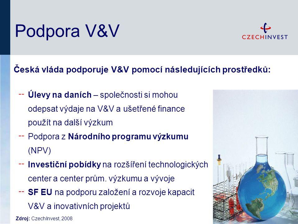 Podpora V&V ╌ Úlevy na daních – společnosti si mohou odepsat výdaje na V&V a ušetřené finance použít na další výzkum ╌ Podpora z Národního programu výzkumu (NPV) ╌ Investiční pobídky na rozšíření technologických center a center prům.