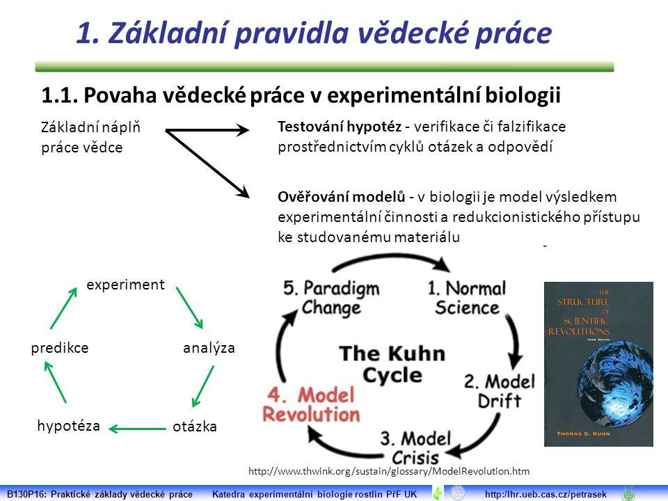 1.1. Povaha vědecké práce v experimentální biologii Základní náplň práce vědce Ověřování modelů - v biologii je model výsledkem experimentální činnost