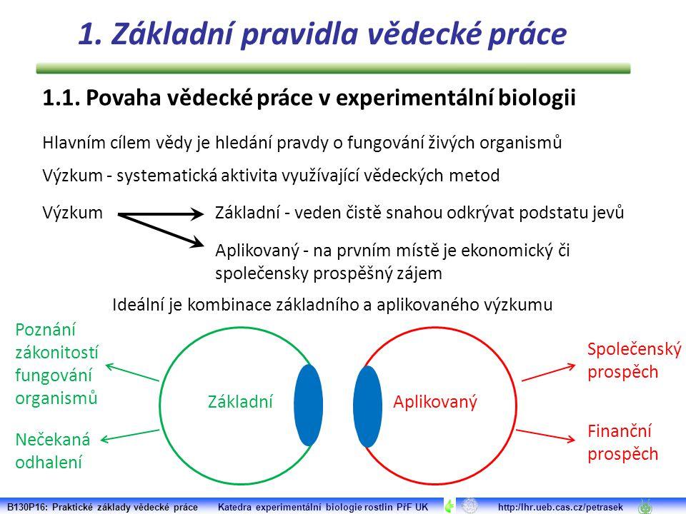 1. Základní pravidla vědecké práce 1.1.