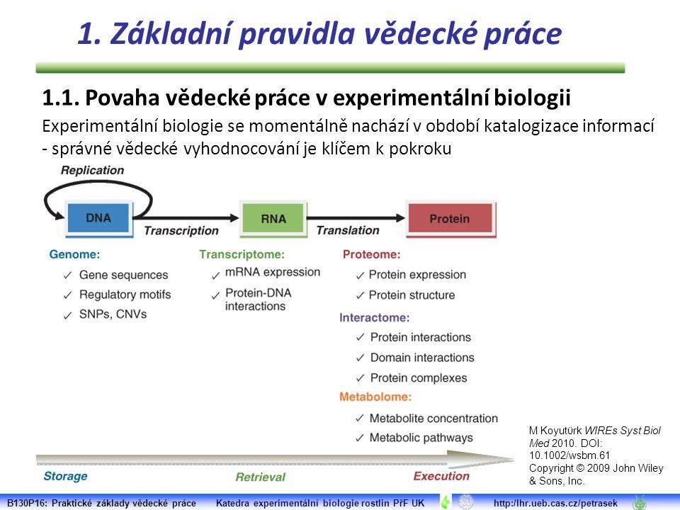 1.1. Povaha vědecké práce v experimentální biologii Experimentální biologie se momentálně nachází v období katalogizace informací - správné vědecké vy