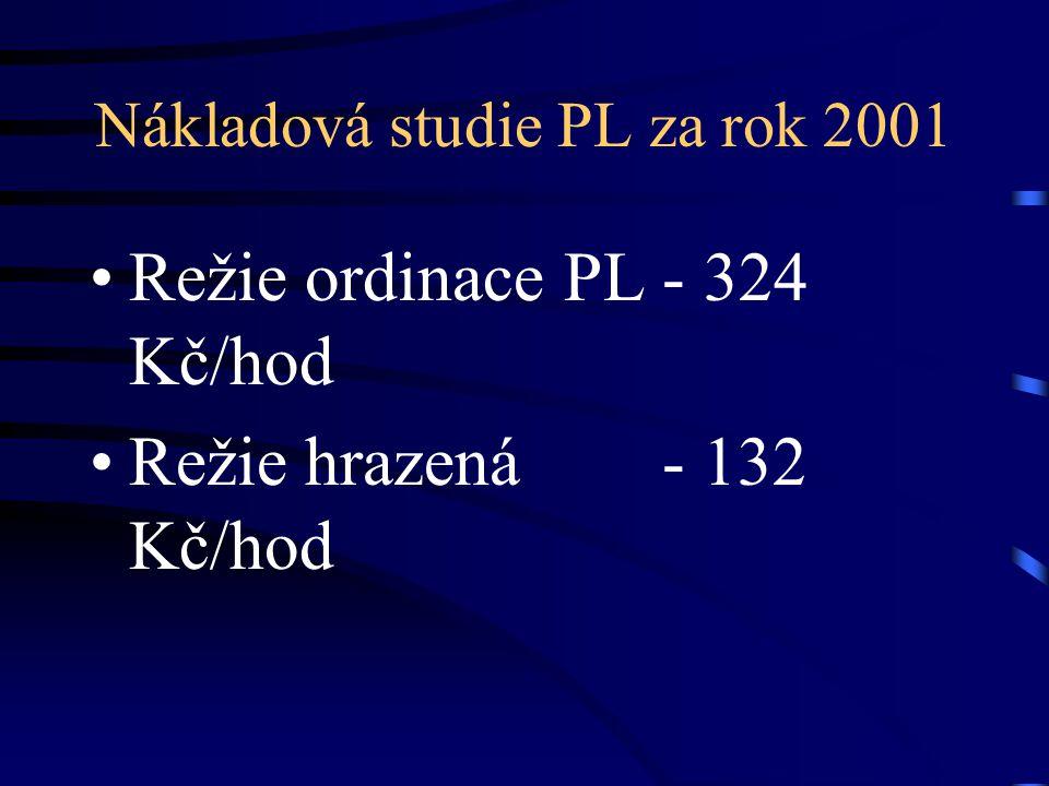 Nákladová studie PL za rok 2001 Režie ordinace PL - 324 Kč/hod Režie hrazená - 132 Kč/hod