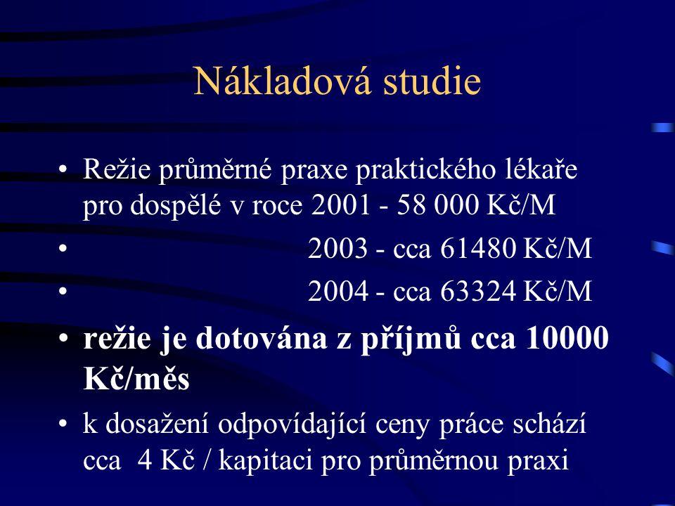 Nákladová studie Režie průměrné praxe praktického lékaře pro dospělé v roce 2001 - 58 000 Kč/M 2003 - cca 61480 Kč/M 2004 - cca 63324 Kč/M režie je do