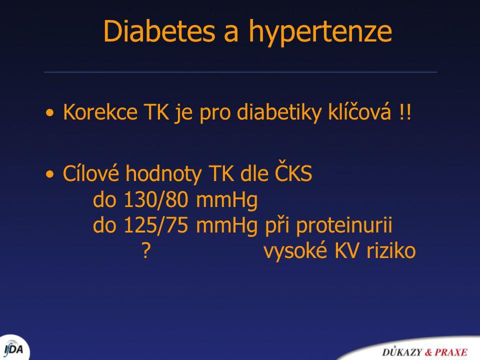 Korekce TK je pro diabetiky klíčová !.