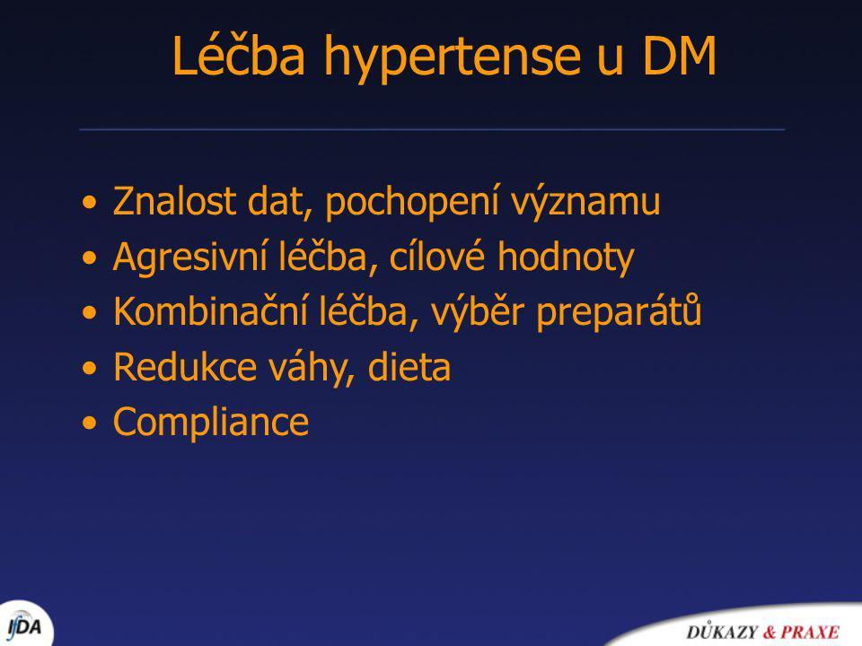 Znalost dat, pochopení významu Agresivní léčba, cílové hodnoty Kombinační léčba, výběr preparátů Redukce váhy, dieta Compliance Léčba hypertense u DM
