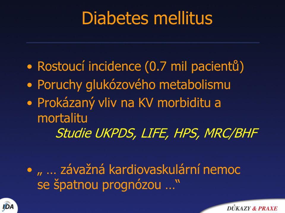 """Rostoucí incidence (0.7 mil pacientů) Poruchy glukózového metabolismu Prokázaný vliv na KV morbiditu a mortalitu Studie UKPDS, LIFE, HPS, MRC/BHF """" … závažná kardiovaskulární nemoc se špatnou prognózou … Diabetes mellitus"""