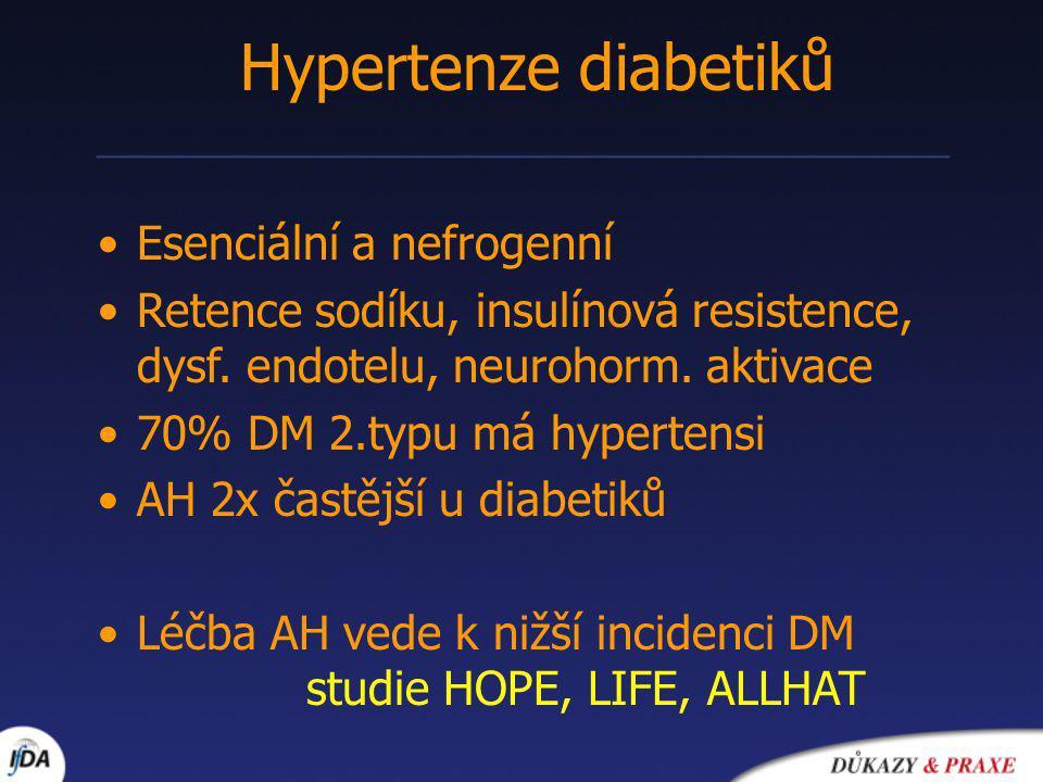 Esenciální a nefrogenní Retence sodíku, insulínová resistence, dysf.