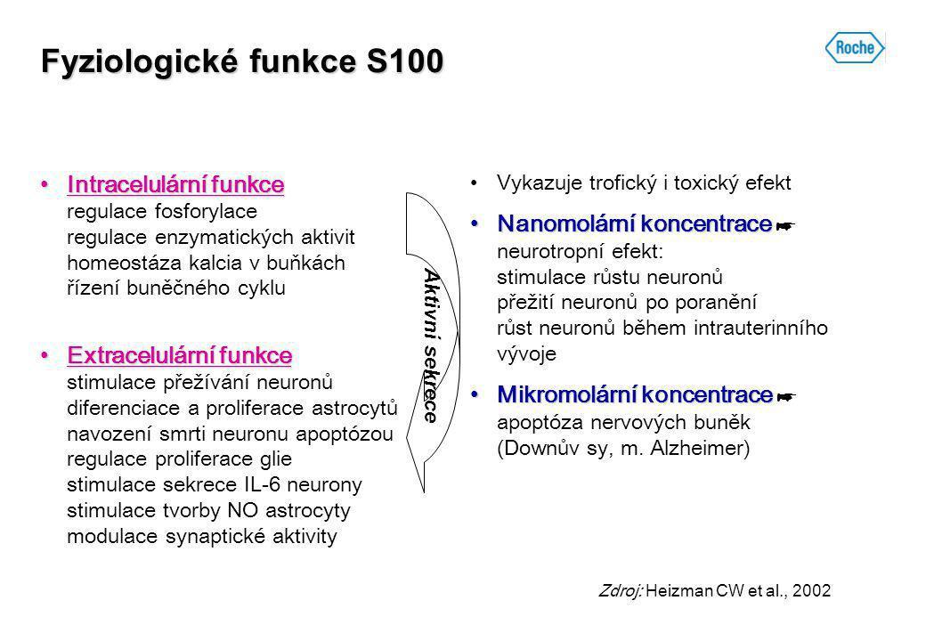 Fyziologické funkce S100 Intracelulární funkceIntracelulární funkce regulace fosforylace regulace enzymatických aktivit homeostáza kalcia v buňkách ří