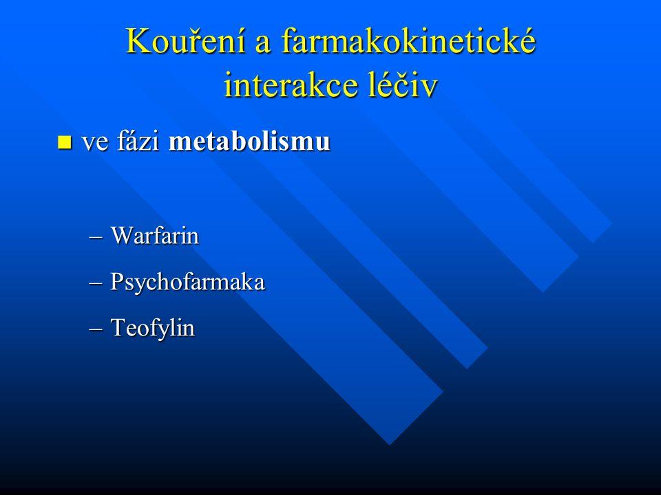 Kouření a farmakokinetické interakce léčiv ve fázi metabolismu ve fázi metabolismu –Warfarin –Psychofarmaka –Teofylin