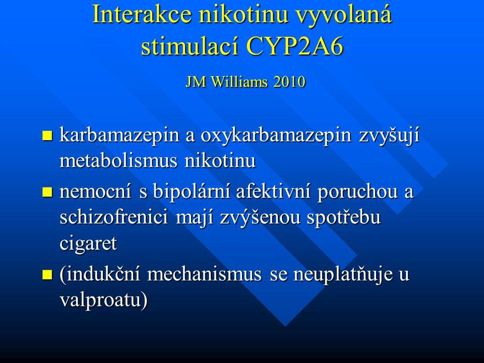 Interakce nikotinu vyvolaná stimulací CYP2A6 JM Williams 2010 karbamazepin a oxykarbamazepin zvyšují metabolismus nikotinu karbamazepin a oxykarbamaze