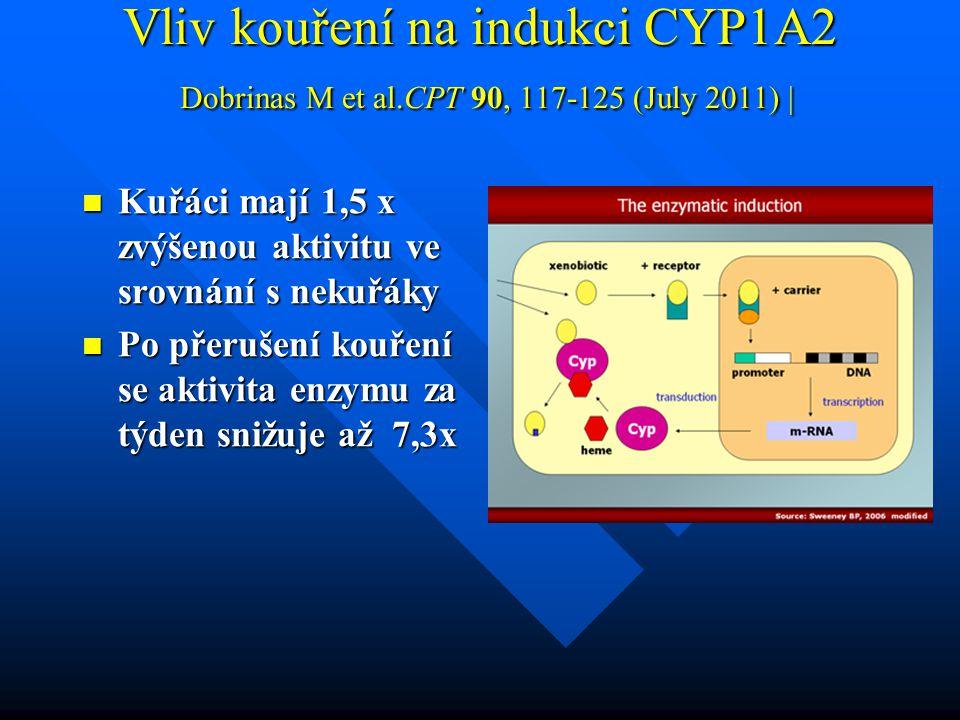 Vliv kouření na indukci CYP1A2 Dobrinas M et al.CPT 90, 117-125 (July 2011) | Kuřáci mají 1,5 x zvýšenou aktivitu ve srovnání s nekuřáky Kuřáci mají 1