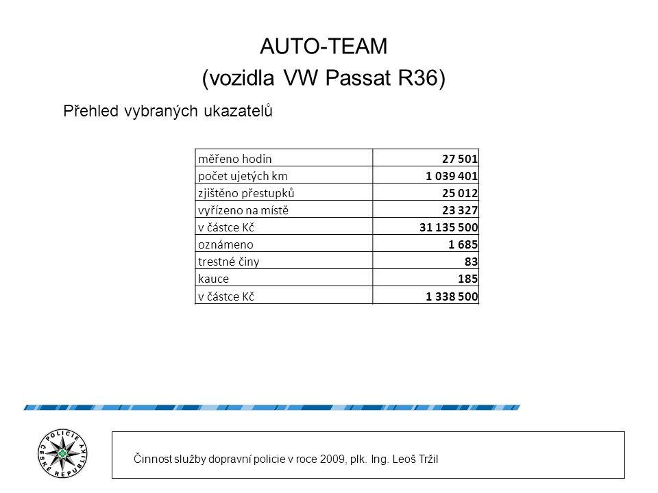 AUTO-TEAM (vozidla VW Passat R36) Činnost služby dopravní policie v roce 2009, plk.