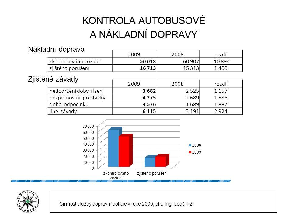 KONTROLA AUTOBUSOVÉ A NÁKLADNÍ DOPRAVY Činnost služby dopravní policie v roce 2009, plk.