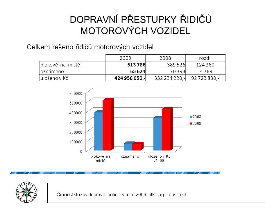 DOPRAVNÍ PŘESTUPKY ŘIDIČŮ MOTOROVÝCH VOZIDEL Činnost služby dopravní policie v roce 2009, plk.