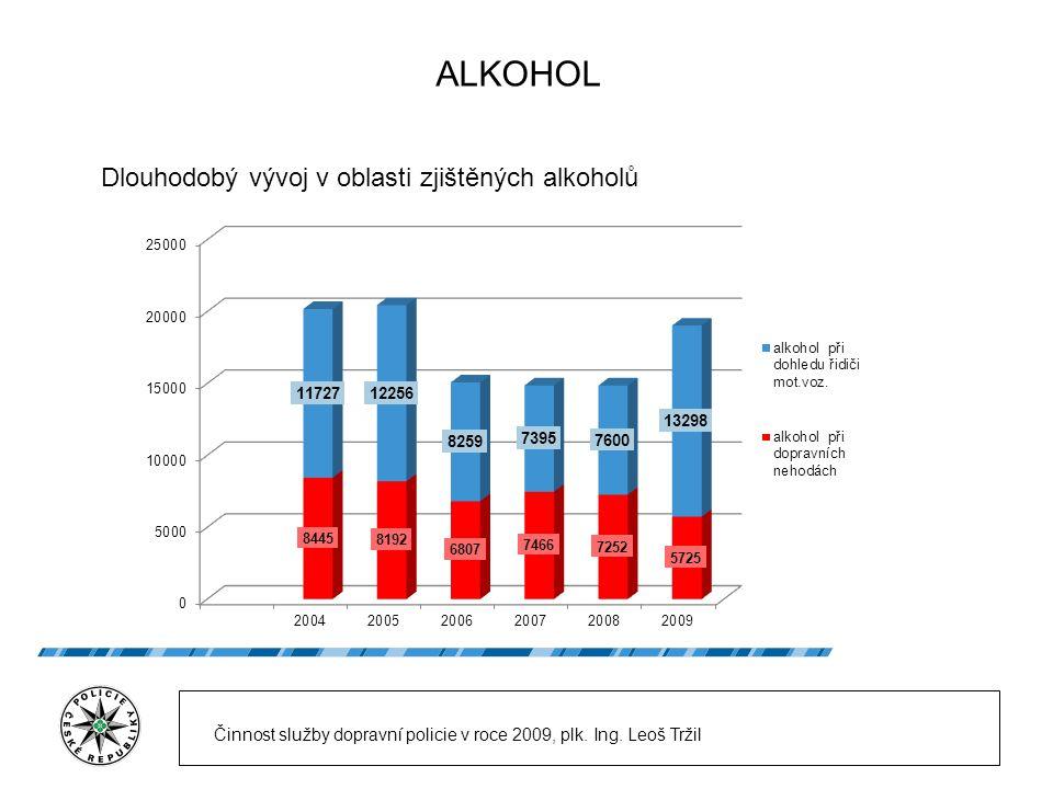ALKOHOL Činnost služby dopravní policie v roce 2009, plk.