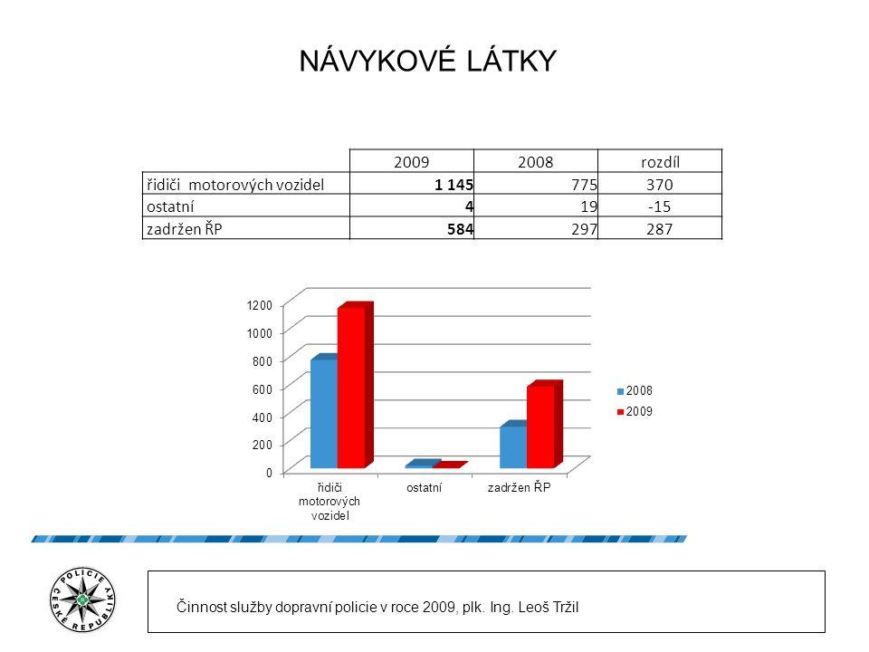 NÁVYKOVÉ LÁTKY Činnost služby dopravní policie v roce 2009, plk.