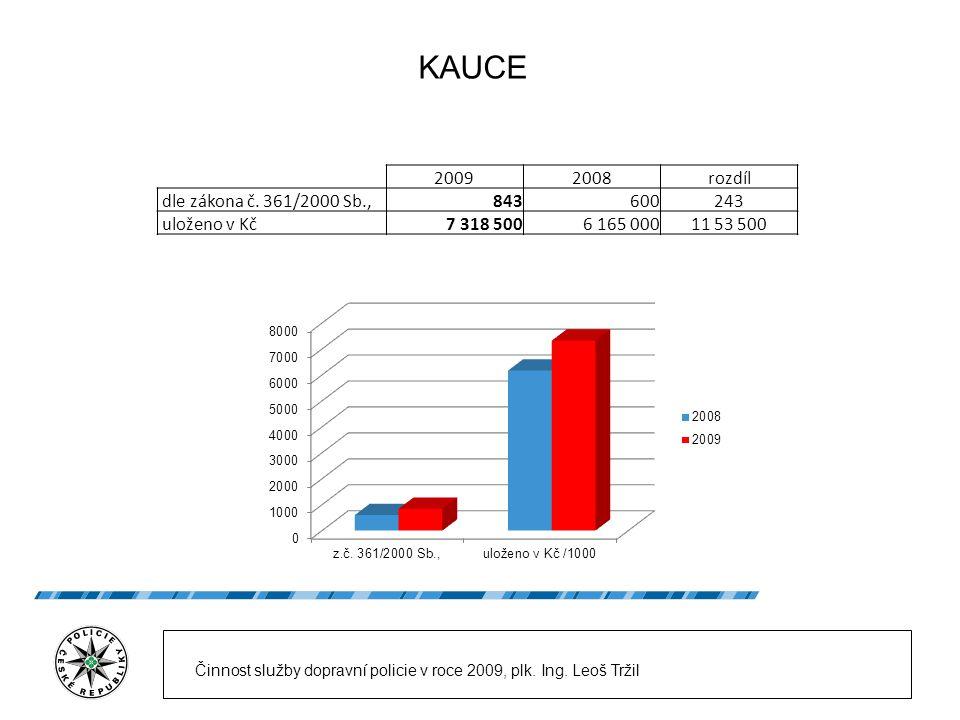 KAUCE Činnost služby dopravní policie v roce 2009, plk.