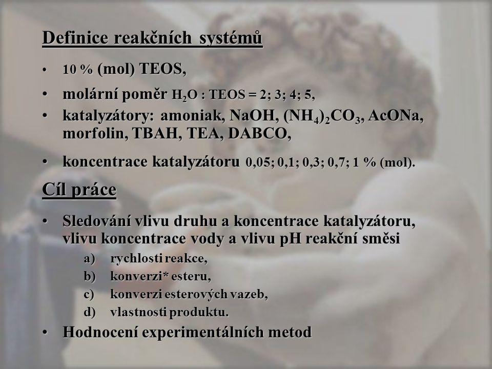 Definice reakčních systémů 10 % (mol) TEOS,10 % (mol) TEOS, molární poměr H 2 O : TEOS = 2; 3; 4; 5,molární poměr H 2 O : TEOS = 2; 3; 4; 5, katalyzát
