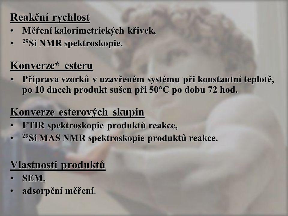 Reakční rychlost Měření kalorimetrických křivek,Měření kalorimetrických křivek, 29 Si NMR spektroskopie. 29 Si NMR spektroskopie. Konverze* esteru Pří