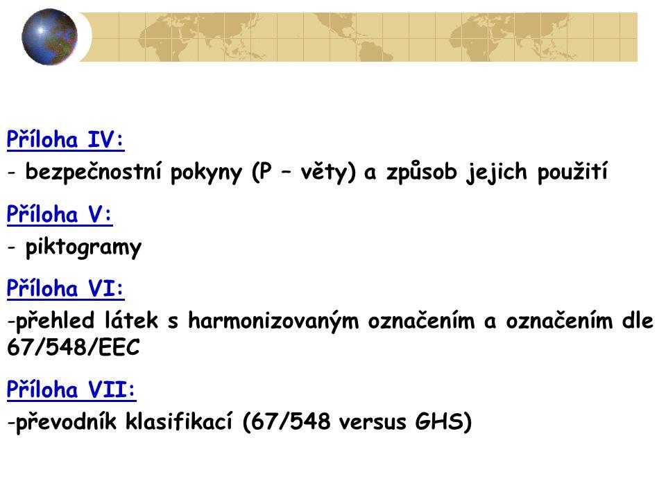 Příloha IV: - bezpečnostní pokyny (P – věty) a způsob jejich použití Příloha V: - piktogramy Příloha VI: -přehled látek s harmonizovaným označením a o