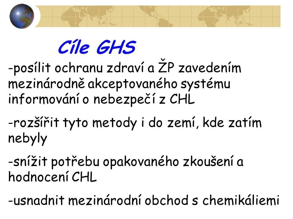 Cíle GHS -posílit ochranu zdraví a ŽP zavedením mezinárodně akceptovaného systému informování o nebezpečí z CHL -rozšířit tyto metody i do zemí, kde z