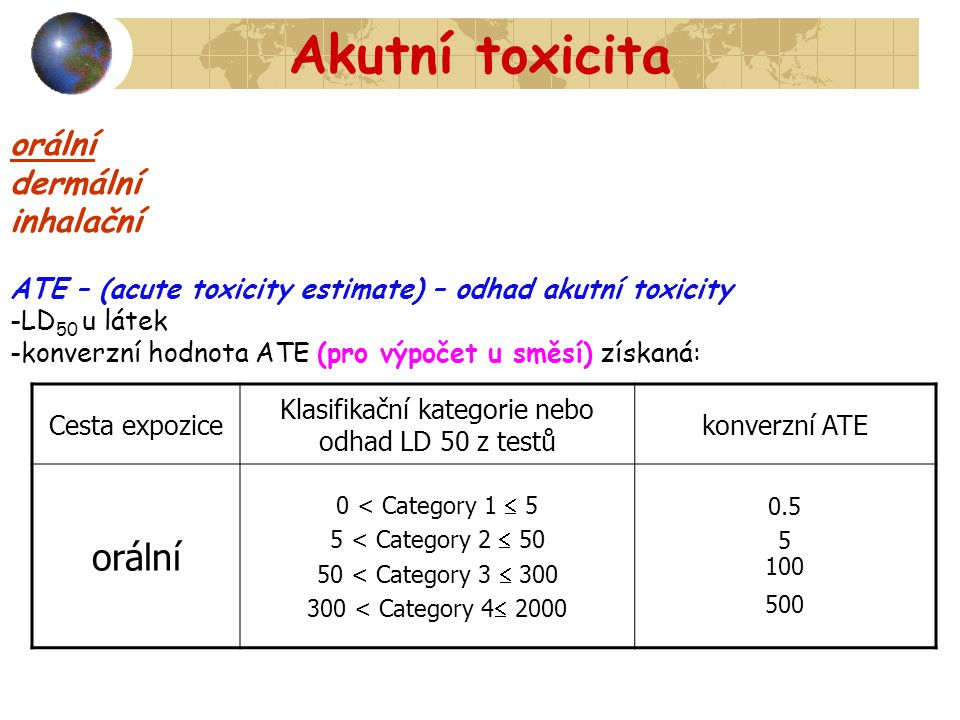 Akutní toxicita orální dermální inhalační ATE – (acute toxicity estimate) – odhad akutní toxicity -LD 50 u látek -konverzní hodnota ATE (pro výpočet u