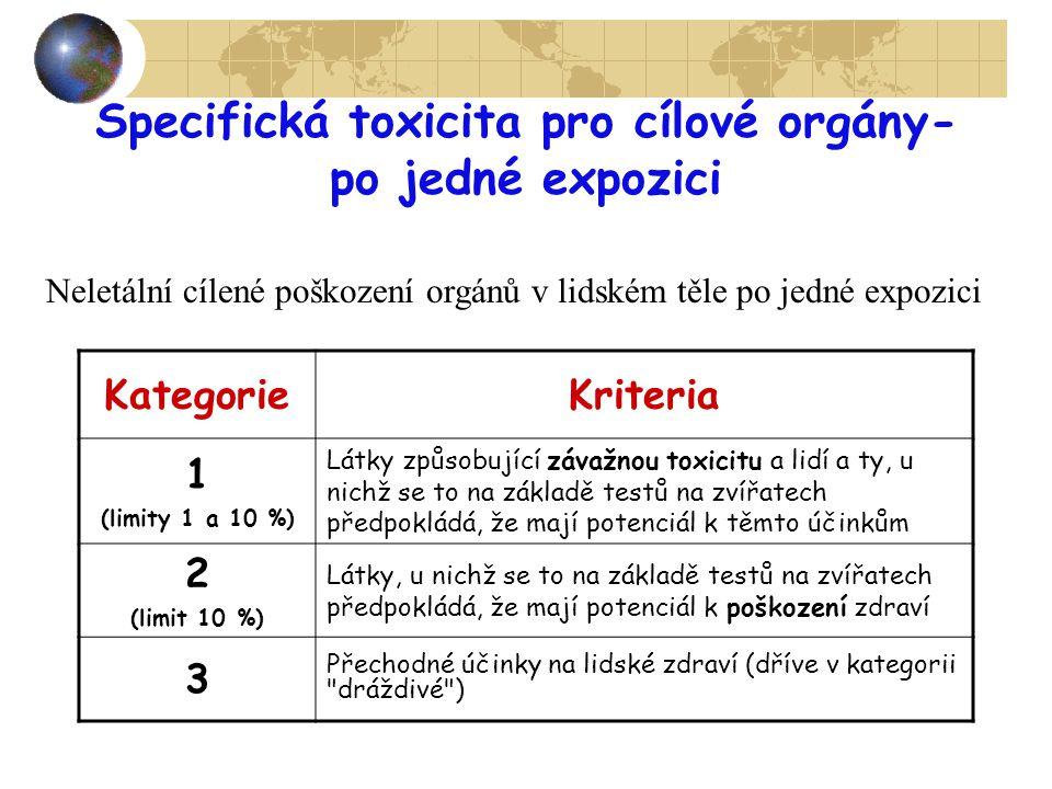 Specifická toxicita pro cílové orgány- po jedné expozici KategorieKriteria 1 (limity 1 a 10 %) Látky způsobující závažnou toxicitu a lidí a ty, u nich