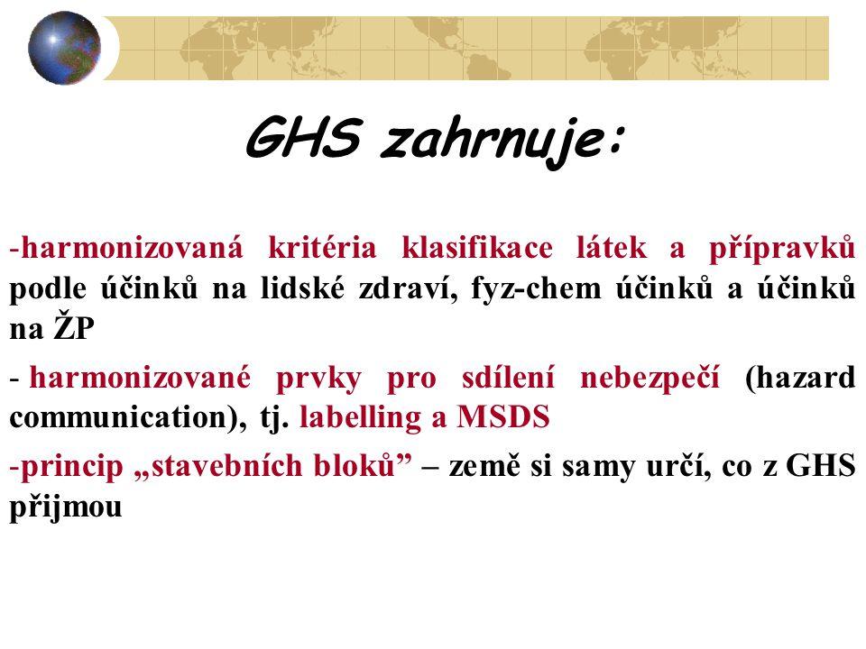 GHS zahrnuje: -harmonizovaná kritéria klasifikace látek a přípravků podle účinků na lidské zdraví, fyz-chem účinků a účinků na ŽP - harmonizované prvk