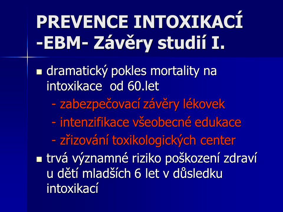 PREVENCE INTOXIKACÍ -EBM- Závěry studií I. dramatický pokles mortality na intoxikace od 60.let dramatický pokles mortality na intoxikace od 60.let - z