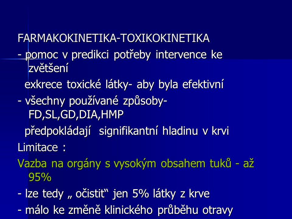 FARMAKOKINETIKA-TOXIKOKINETIKA - pomoc v predikci potřeby intervence ke zvětšení exkrece toxické látky- aby byla efektivní exkrece toxické látky- aby