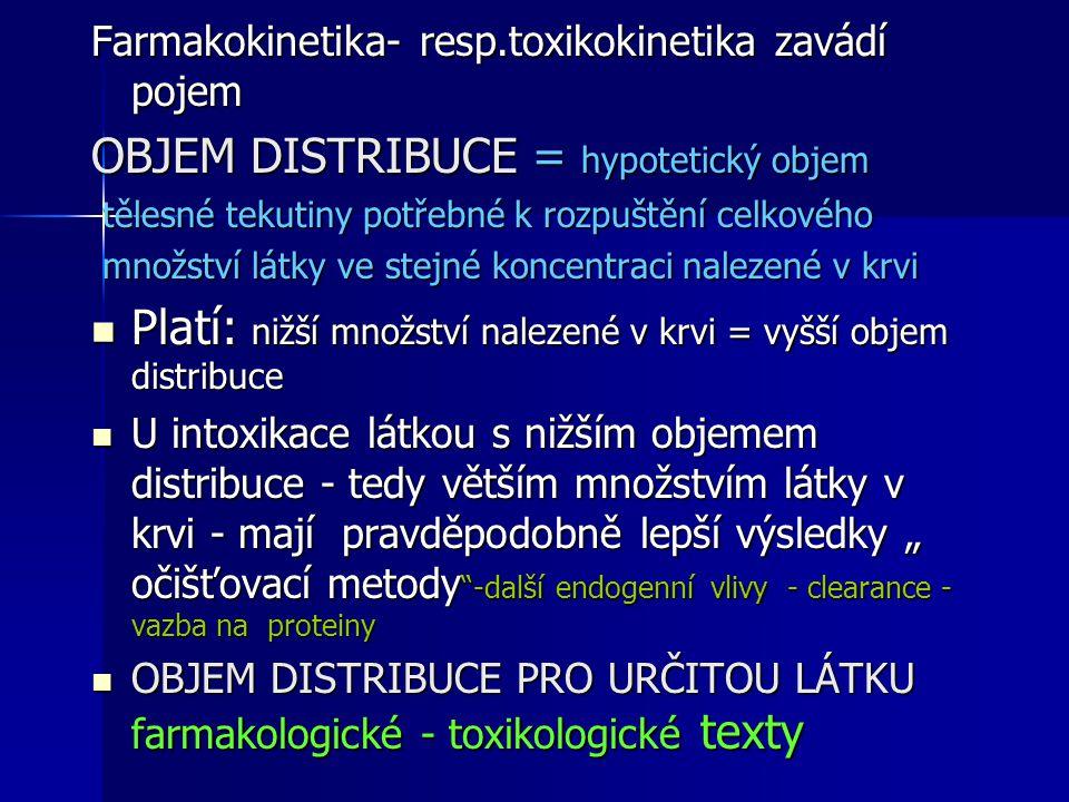Farmakokinetika- resp.toxikokinetika zavádí pojem OBJEM DISTRIBUCE = hypotetický objem tělesné tekutiny potřebné k rozpuštění celkového tělesné tekuti