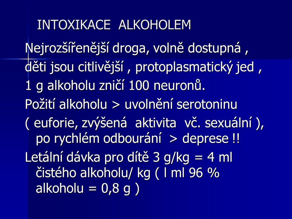 INTOXIKACE ALKOHOLEM Nejrozšířenější droga, volně dostupná, děti jsou citlivější, protoplasmatický jed, 1 g alkoholu zničí 100 neuronů. Požití alkohol