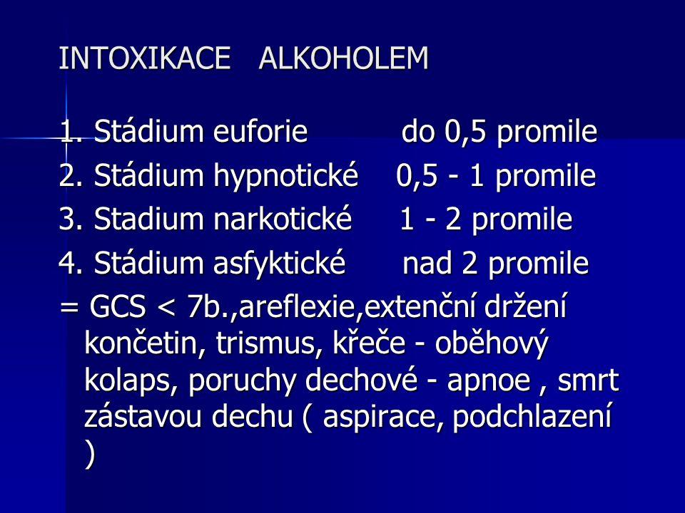 INTOXIKACE ALKOHOLEM 1. Stádium euforie do 0,5 promile 2. Stádium hypnotické 0,5 - 1 promile 3. Stadium narkotické 1 - 2 promile 4. Stádium asfyktické
