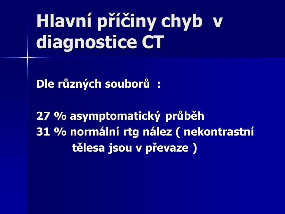 Hlavní příčiny chyb v diagnostice CT Dle různých souborů : 27 % asymptomatický průběh 31 % normální rtg nález ( nekontrastní tělesa jsou v převaze ) t