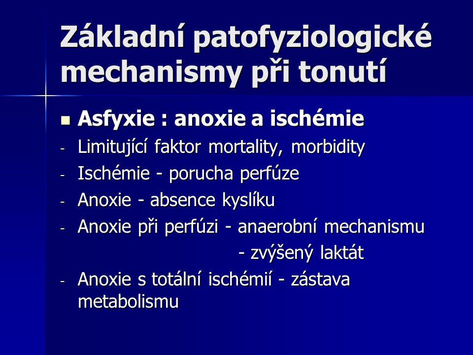 Základní patofyziologické mechanismy při tonutí Asfyxie : anoxie a ischémie Asfyxie : anoxie a ischémie - Limitující faktor mortality, morbidity - Isc