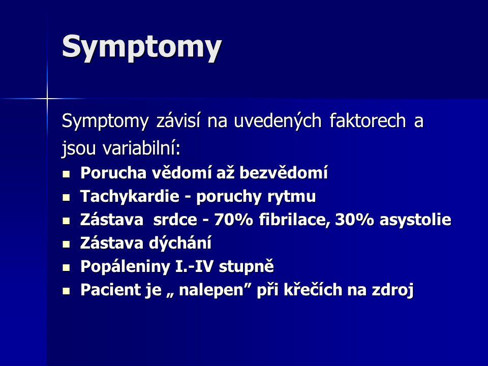 Symptomy Symptomy závisí na uvedených faktorech a jsou variabilní: Porucha vědomí až bezvědomí Porucha vědomí až bezvědomí Tachykardie - poruchy rytmu