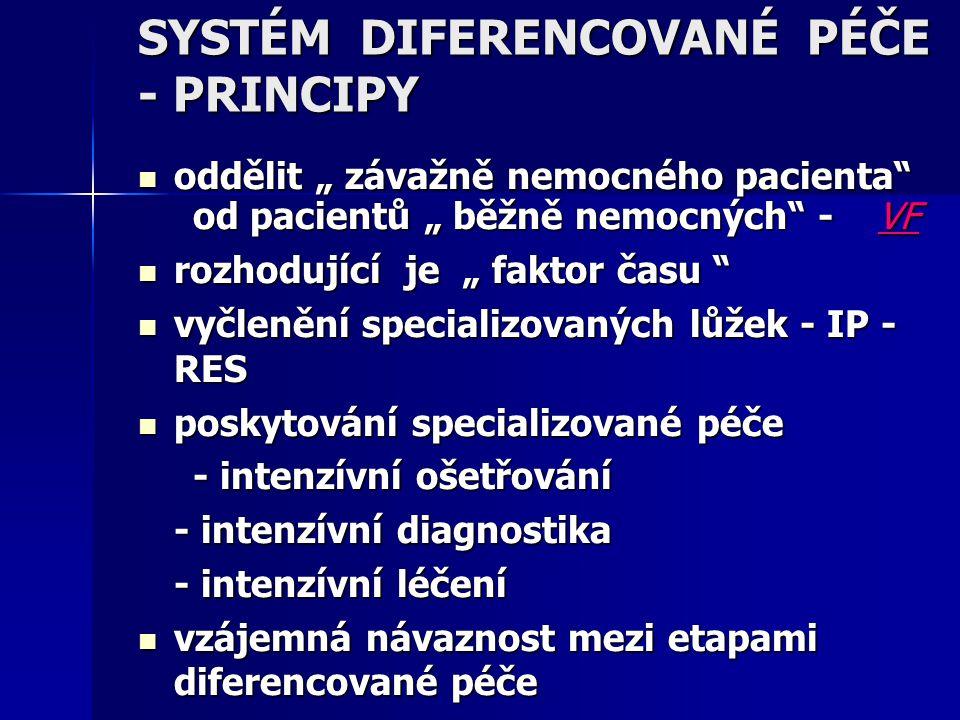 SKÓROVACÍ SYSTÉM DLE NIKLASSONA 1.ABSENCE MININGITIDY (WBC < 100/3 v CSF) 2.
