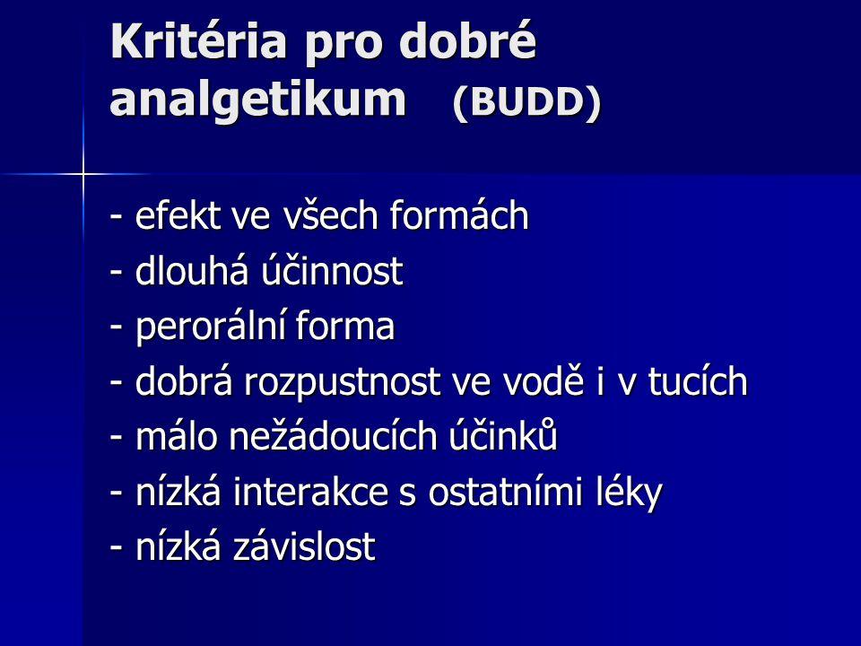 Kritéria pro dobré analgetikum (BUDD) - efekt ve všech formách - dlouhá účinnost - perorální forma - dobrá rozpustnost ve vodě i v tucích - málo nežád