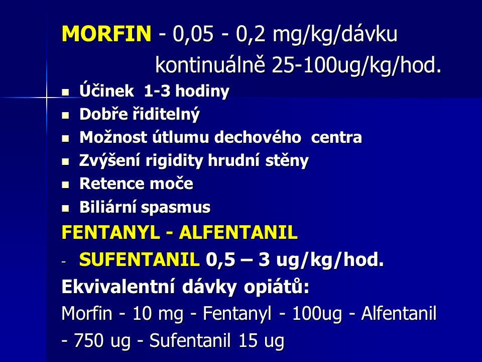 MORFIN - 0,05 - 0,2 mg/kg/dávku kontinuálně 25-100ug/kg/hod. kontinuálně 25-100ug/kg/hod. Účinek 1-3 hodiny Účinek 1-3 hodiny Dobře řiditelný Dobře ři