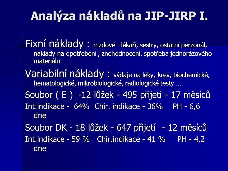 Analýza nákladů na JIP-JIRP I. Fixní náklady : mzdové - lékaři, sestry, ostatní perzonál, náklady na opotřebení, znehodnocení, spotřeba jednorázového