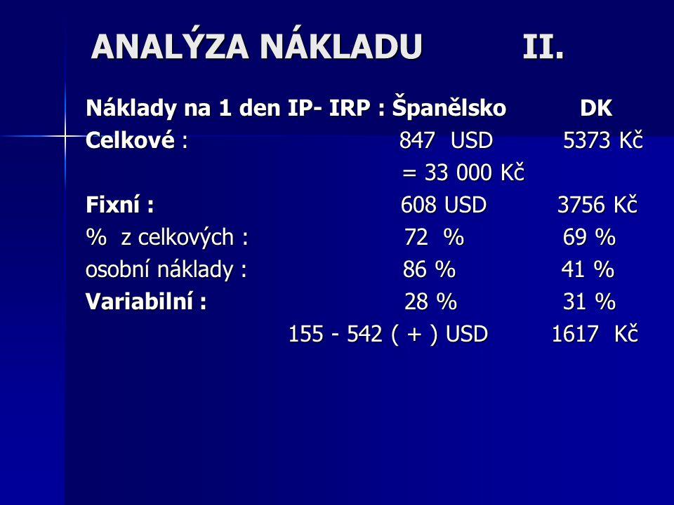 ANALÝZA NÁKLADU II. Náklady na 1 den IP- IRP : Španělsko DK Celkové : 847 USD 5373 Kč = 33 000 Kč = 33 000 Kč Fixní : 608 USD 3756 Kč % z celkových :