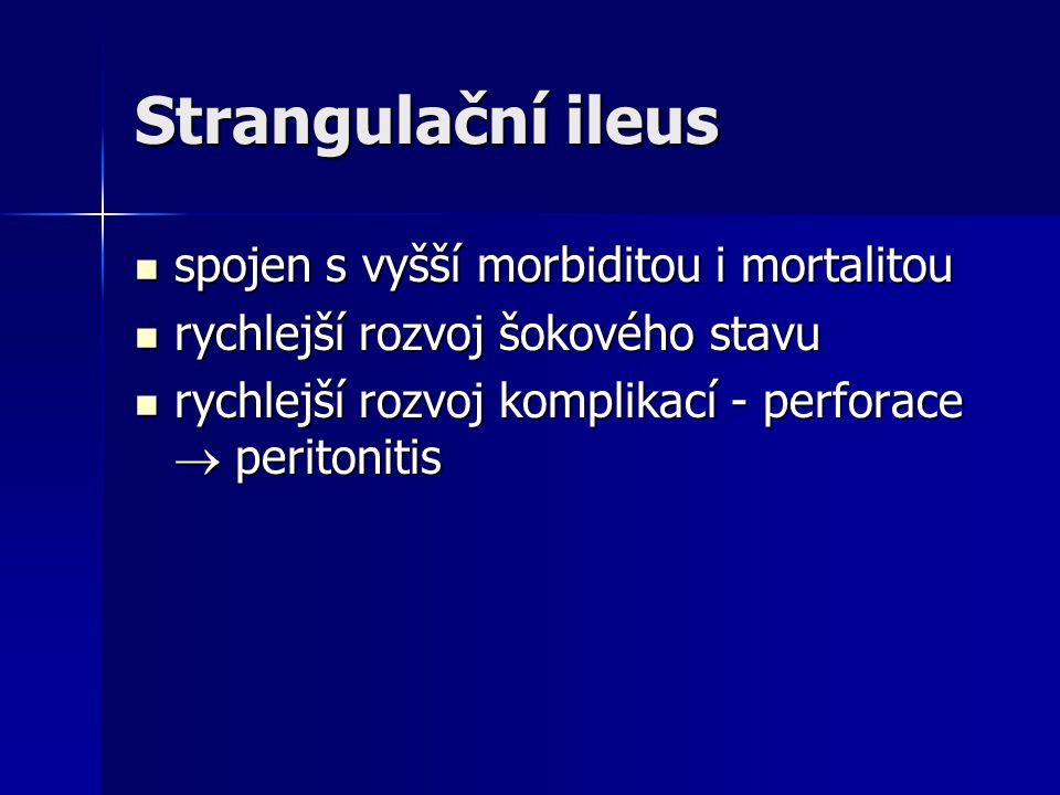 Strangulační ileus spojen s vyšší morbiditou i mortalitou spojen s vyšší morbiditou i mortalitou rychlejší rozvoj šokového stavu rychlejší rozvoj šoko
