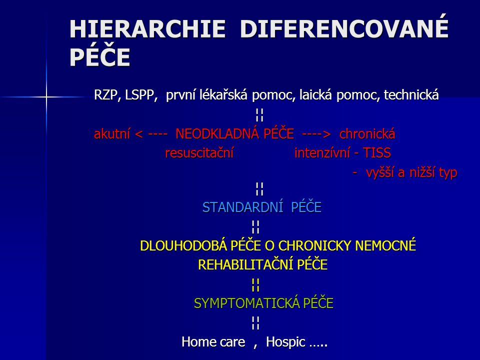 Etiologie ileózního stavu 3.