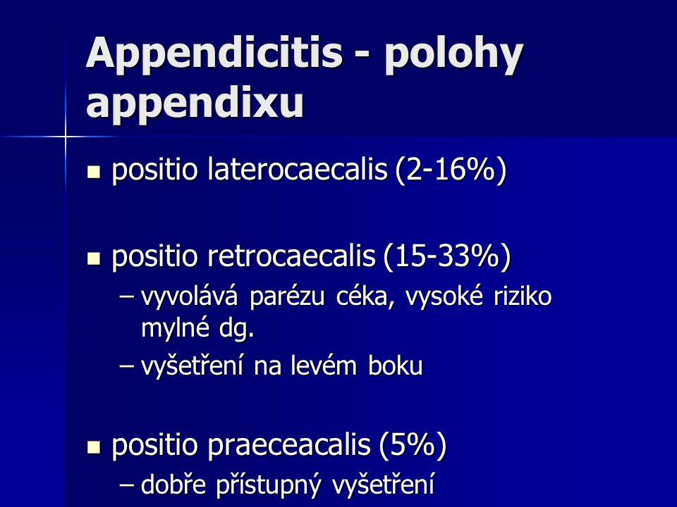 Appendicitis - polohy appendixu positio laterocaecalis (2-16%) positio laterocaecalis (2-16%) positio retrocaecalis (15-33%) positio retrocaecalis (15