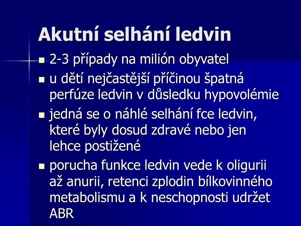 Akutní selhání ledvin 2-3 případy na milión obyvatel 2-3 případy na milión obyvatel u dětí nejčastější příčinou špatná perfúze ledvin v důsledku hypov