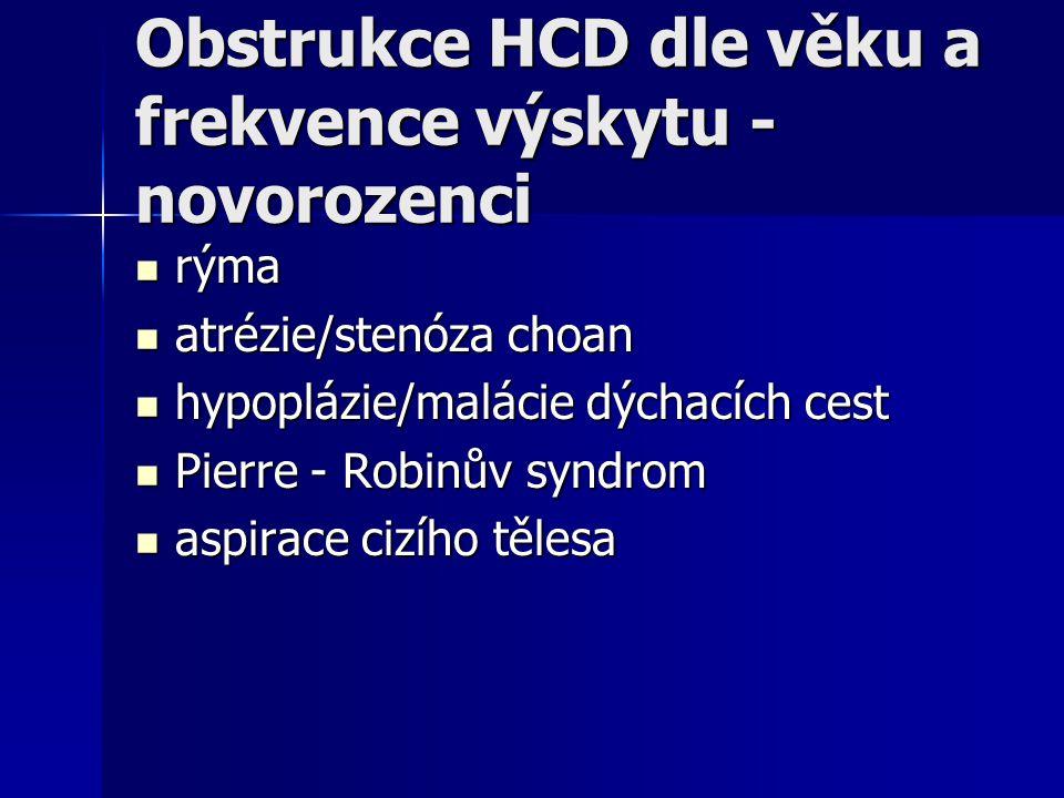 Obstrukce HCD dle věku a frekvence výskytu - novorozenci rýma rýma atrézie/stenóza choan atrézie/stenóza choan hypoplázie/malácie dýchacích cest hypop
