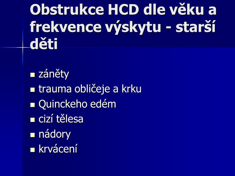 Obstrukce HCD dle věku a frekvence výskytu - starší děti záněty záněty trauma obličeje a krku trauma obličeje a krku Quinckeho edém Quinckeho edém ciz