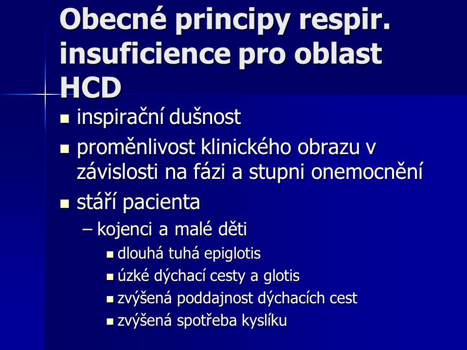 Obecné principy respir. insuficience pro oblast HCD inspirační dušnost inspirační dušnost proměnlivost klinického obrazu v závislosti na fázi a stupni